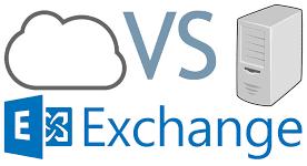 Exchange Server Compare Office 365 Cloud On-Prem